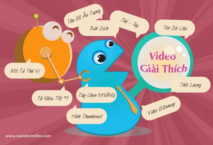 Tối ưu video giải thích cho web