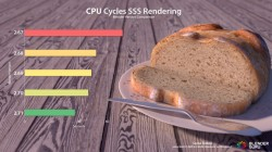 bề mặt vật liệu da và các loại SSS