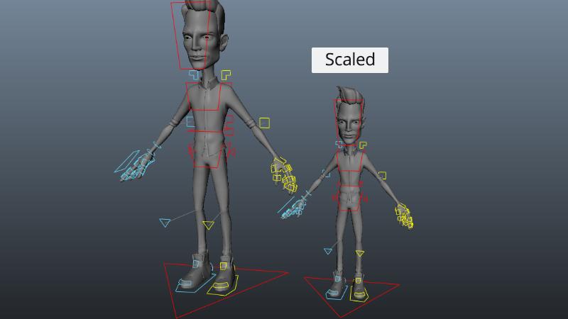 bộ rig có thể dễ dàng thay đổi tỉ lệ, làm phim hoạt hình