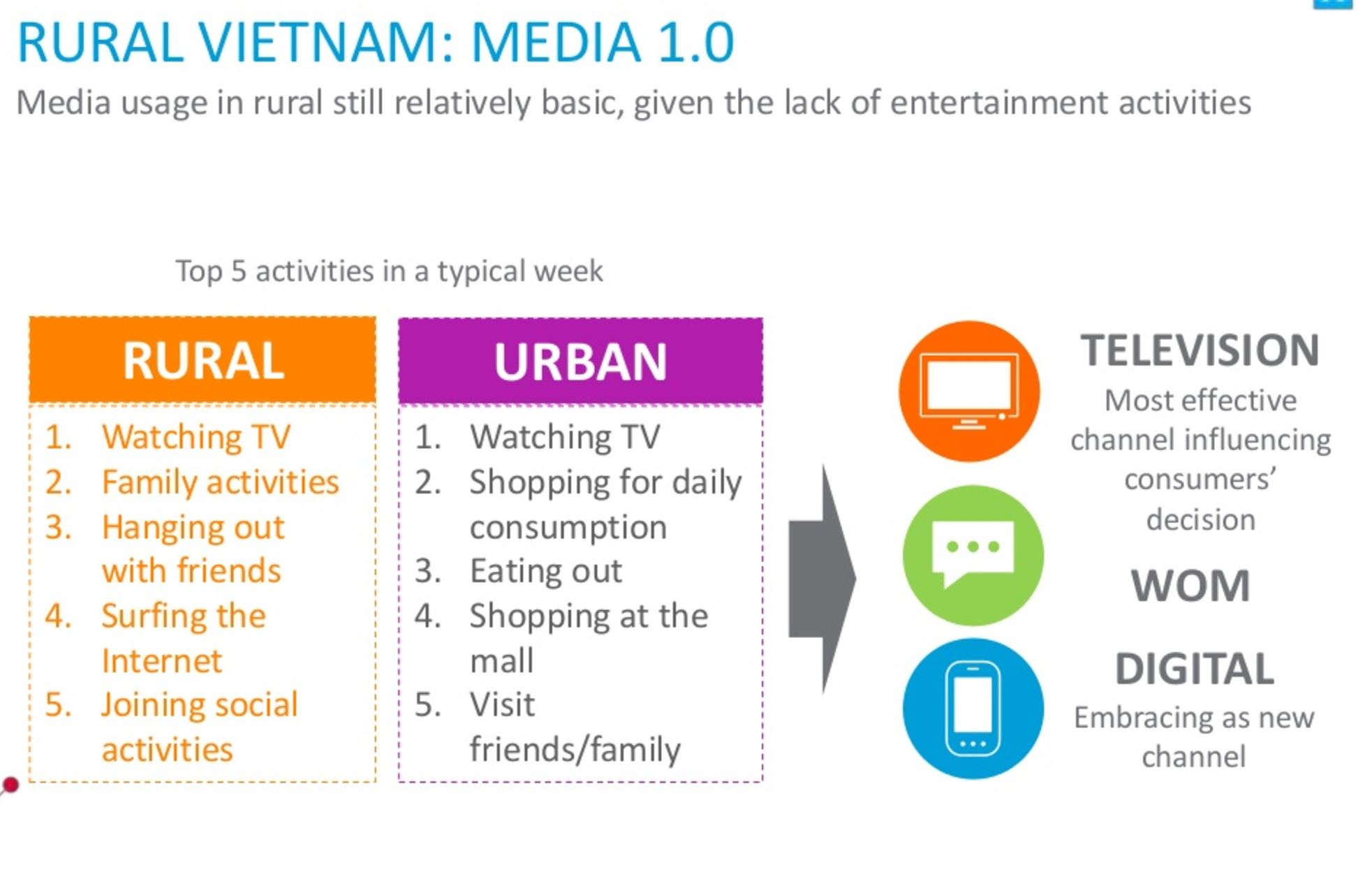 Choosing A Reliable Vietnam Video Production Service In Story